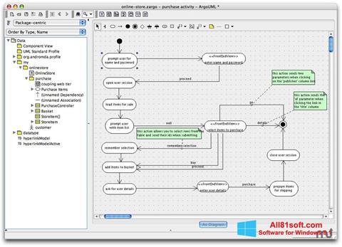 Ekran görüntüsü ArgoUML Windows 8.1