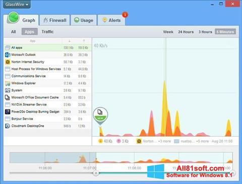 Ekran görüntüsü GlassWire Windows 8.1